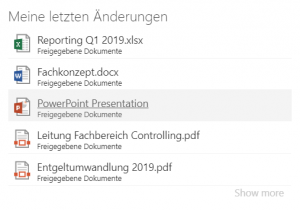 List View SharePoint