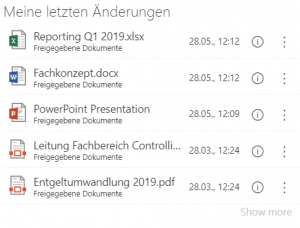 SharePoint Last Modified